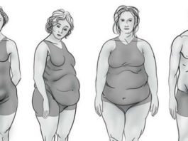 Есть ли у вас гормональный сбой: определяем по типу фигуры